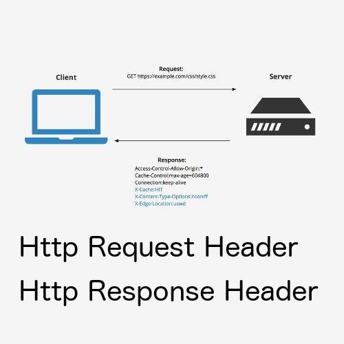 هدر های Http در درخواست و پاسخ